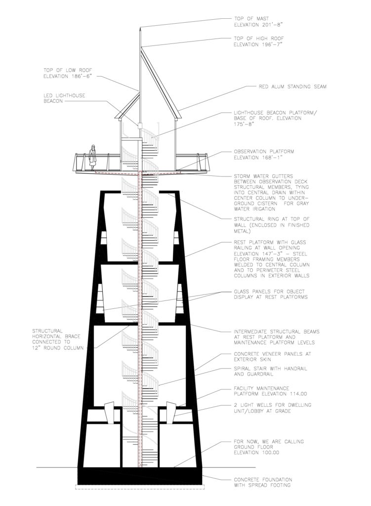 Lighthousew Section Pdf 5 20 15 4 1